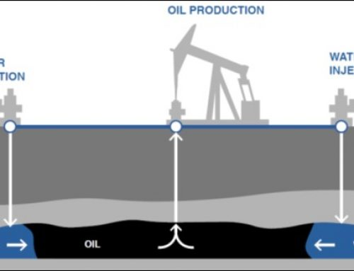 Helena Energy LLC nutzt effiziente Förderverfahren zur Ölproduktion